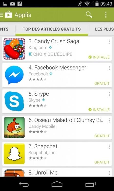 Désinstaller Snapchat et supprimer un compte Snapchat   Se désinscrire des Réseaux Sociaux   Scoop.it