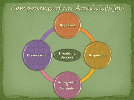 Components of an Archivist's job - @JennNewby Twitter pic | The Information Professional | Scoop.it