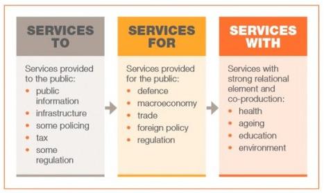 A quoi sert l'Etat ? Repenser le service public | Open Source Thinking | Scoop.it