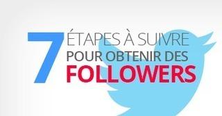 7 Etapes à Suivre Pour Obtenir des Followers | Social Media Marketing | Scoop.it