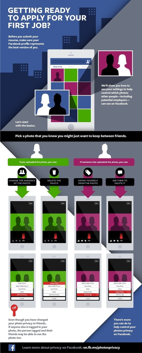 INFOGRAPHIC: How First-Time Job Seekers on Facebook Should Manage Their Photos | MarketingHits | Scoop.it