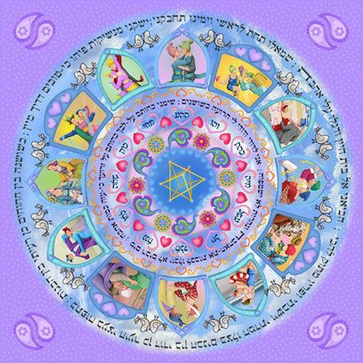 Kabbalistic Mandala Amulet for Love and relationships - Limited edition Print on Paper - a great wedding / engagement / anniversary gift | Kabbalah | Scoop.it
