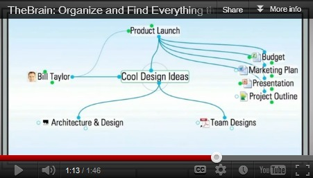 TheBrain :: Mind Mapping and Brainstorming Software | Are you a Global Citizen? | Scoop.it