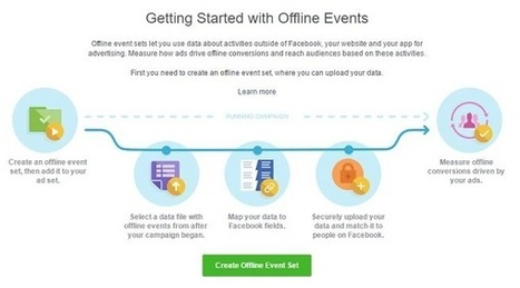 WASABI #3 | Instagram Business a Facebook Offline konverzie | Social Inside | Scoop.it