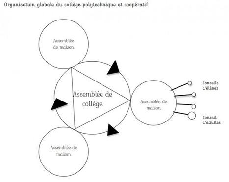 A Aubervilliers, un collectif invente un autre collège | Participation citoyenne | Scoop.it