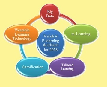 Top 5 e-Learning & EdTech Trends for 2015 | DeCode | Scoop.it