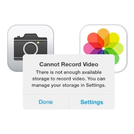 Where to store all your iPhone photos when you run out of space | Social Media, Internet, Content, Curation | Scoop.it