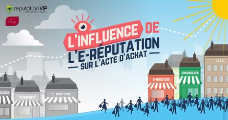 L'influence de l'e-réputation sur l'acte d'achat, en infographie | Médias sociaux et tourisme | Scoop.it