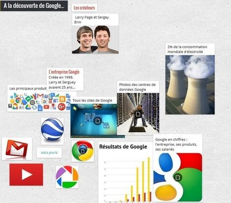 Séquence «Découvrir Google» | Réflexions sur la littératie numérique, EMI, compétences info-documentaires | Scoop.it