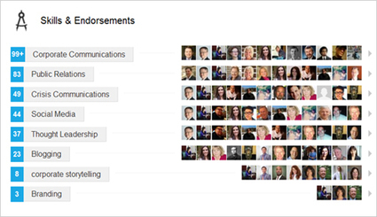 Why I Turned Off LinkedIn's Skills & Endorsements Functionality | LinkedIn endorsements, pros and cons | Scoop.it