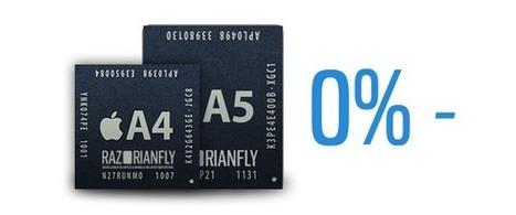 Samsung: What Price Hike? ‹ RazorianFly | Nerd Vittles Daily Dump | Scoop.it