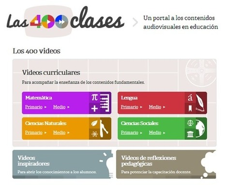 Las 400 clases - Los 40 portales.- | Mejorando la educación | Scoop.it