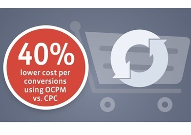 Facebook launches ROI tool to measure conversions | Facebook Insights | Scoop.it