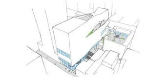 Video: SFMOMA Expansion | The Architecture of the City | Scoop.it