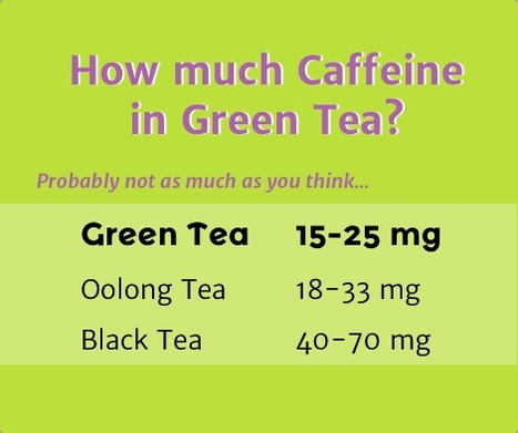 Green tea gives you energy, and won't keep you up at night! | Beveragewala - Buy Tea & Coffee Online! | Scoop.it