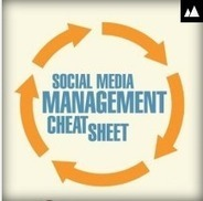 Social Media Content Management cheat sheet [ Infographic ] | Business Management | Scoop.it