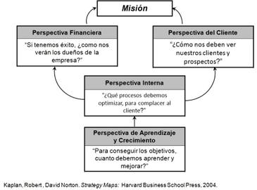 Una buena Misión? | ROSA EVELIN PEREZ APONTE | Scoop.it