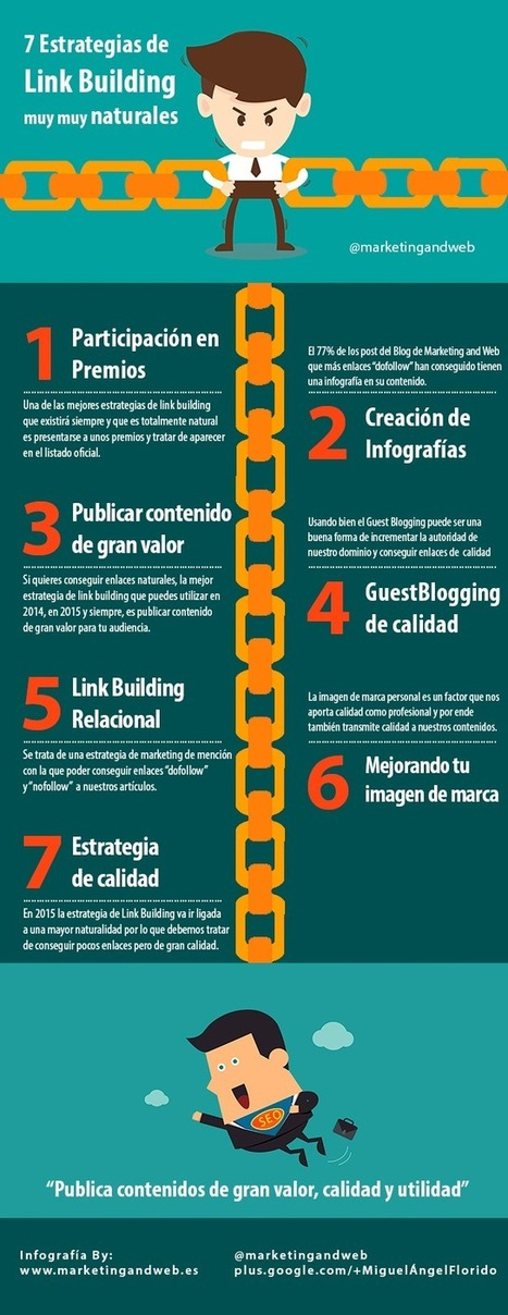 7 Estrategias de Link Building natural para 2014 y 2015 | Posicionamiento SEO y Analítica Web | Scoop.it