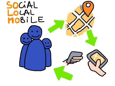 SoLoMo ¿una tendencia en el marketing de las marcas? | Webperiodismo | Scoop.it