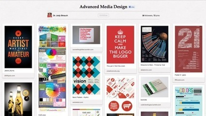 How Educators Use Pinterest for Curation | Surviving Social Chaos | Scoop.it