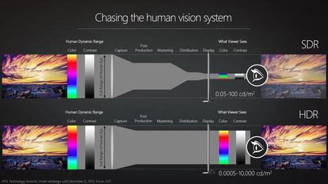 Light Illusion | Digital Cinema | Scoop.it