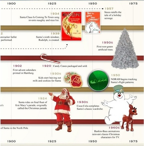 A Great Timeline on The History of Christmas | Esl | Scoop.it
