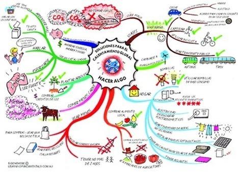 Una tiza y tú: Técnicas de desarrollo de la Creatividad: Mapas mentales | Por áreas | Scoop.it
