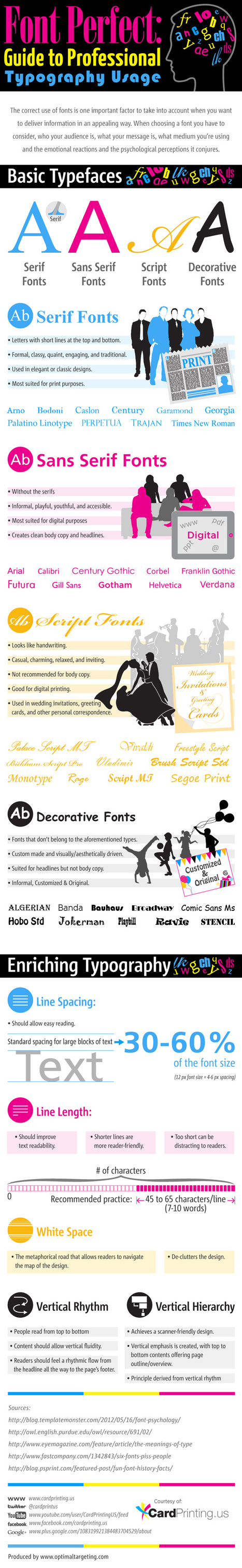 Guide to Professional Typography Usage [Infographic] - Cardprinting.us via Infographic Journal | Graphic Design | Scoop.it