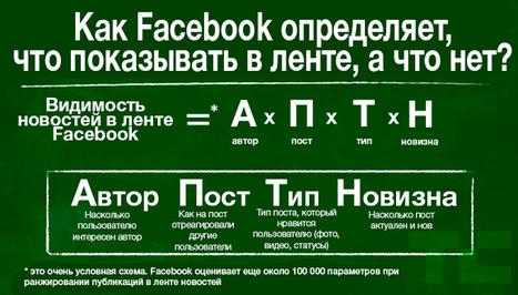 Как работает лента новостей в Facebook | MarTech : Маркетинговые технологии | Scoop.it