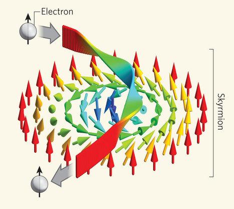 Skyrmion, la partícula que puede revolucionar la informática | Informática | Scoop.it
