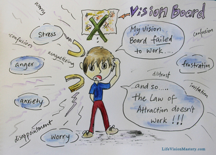 Why Vision Boards Fail? Avoid 7 Common Mistakes That Others Make!   All About Coaching   Scoop.it
