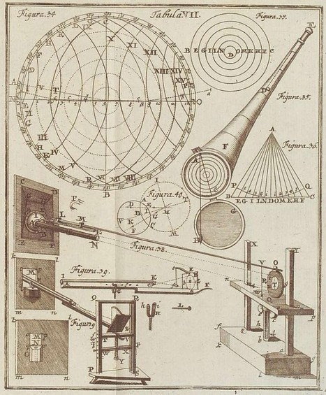 Vintage Data Visualization: 35 examples from before the Digital Era | #dataviz #history | Visão 2.0 da informação | Scoop.it