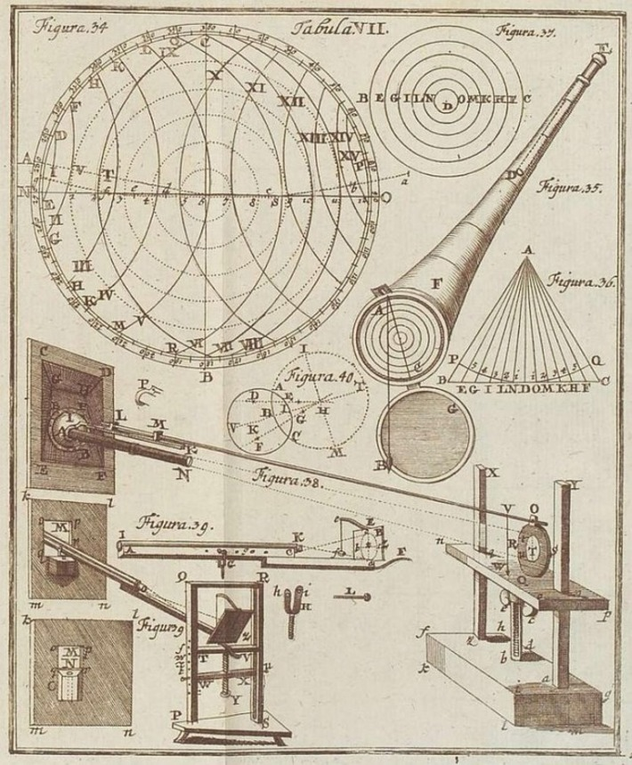 Vintage Data Visualization: 35 examples from before the Digital Era | Knowledge Broker | Scoop.it