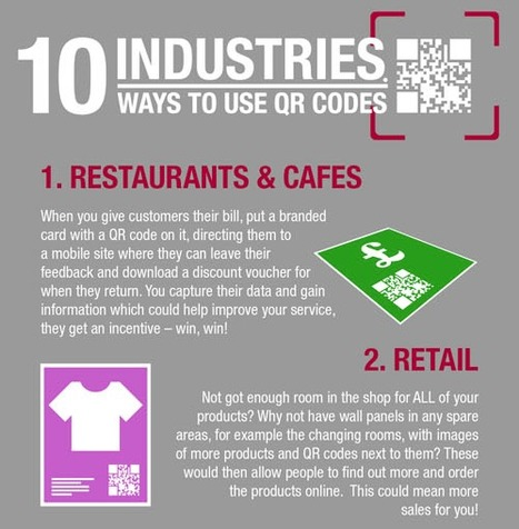 INFOGRAPHIC: 10 Industries,10 ways to use QR codes | The use of QR codes | Scoop.it