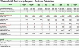 Five Steps to Raising Startup Capital   Business Planning   Scoop.it