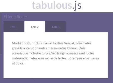 Awesome jQuery Tab Plugins and Tutorials | jQuery By Example | jQuery By Example | Scoop.it