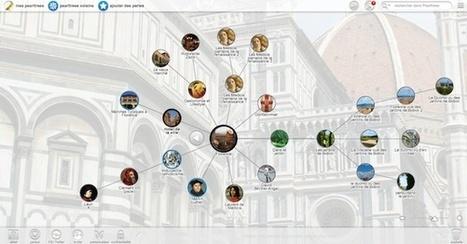 Pearltrees s'offre une refonte graphique | Boîte à outils du web 2.0 | Scoop.it