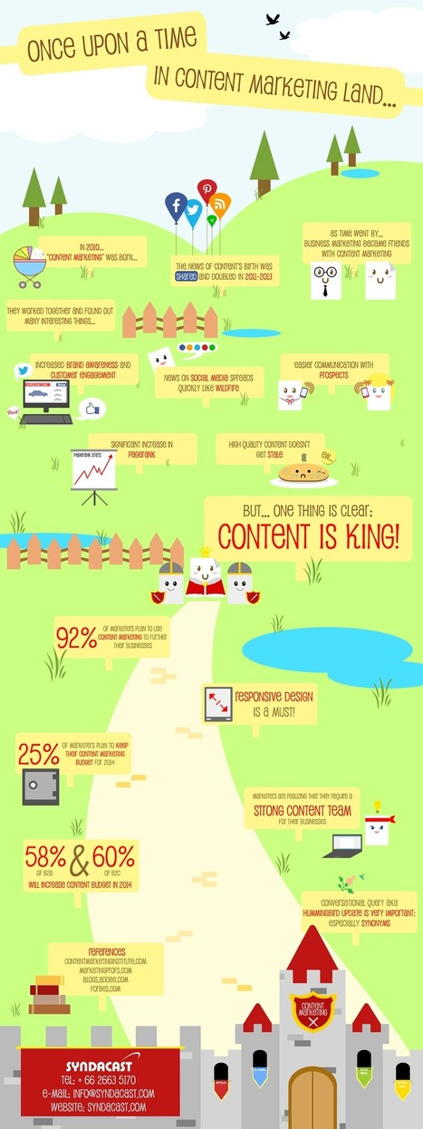 Once Upon A Time in Content Marketing Land - infographic | Social Media & Marketing | Scoop.it