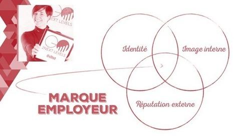 Employer Branding : 10 marques qui ont tout compris | Community Management Post | Scoop.it