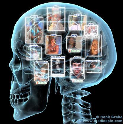 Facebook: la tribu de 300 millones de personas | Psicología evolucionista | Scoop.it
