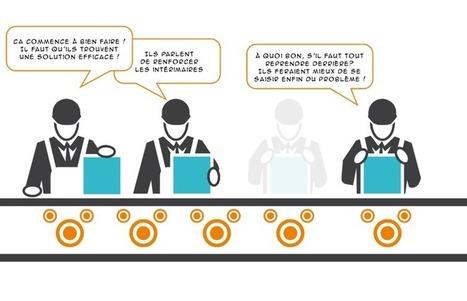 Vient de paraître : découvrez le 10 questions sur... l'absentéisme (Anact) | Créativité et management | Scoop.it