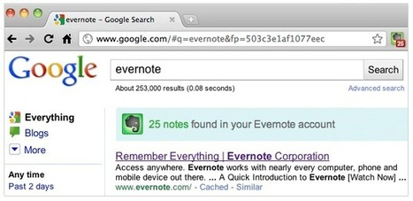 Evernote for Students: The Ultimate Research Tool - Education Series | Aquaponics~Aquaculture~Fish~Food | Scoop.it