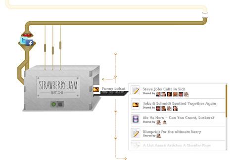 Strawberryjam | Digital tools | Scoop.it