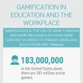 Infographic: Gamification in education & the workplace | Infogram | social learning | Scoop.it