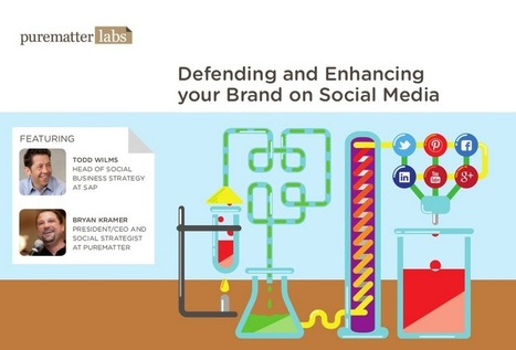 Defending and Enhancing Your Brand on Social Media   Conteaxtualized communications   Scoop.it