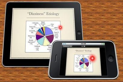 Five Great iPad Apps to Replace PowerPoint | mlearn | Scoop.it