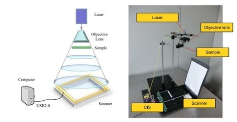 Gigapixel Holographic Microscope Made From  A4 Paper Scanner | MIT Technology Review | Heron | Scoop.it