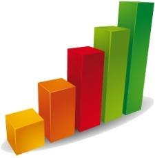Les indicateurs clés de performance du e-Merchandising (KPI) | e-Merchandising.net | Merchandising | Scoop.it