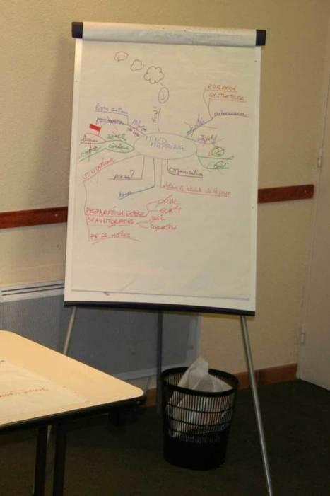 L'utilisation des cartes mentales apporte des bénéfices | Learning 2.0 ! | Scoop.it