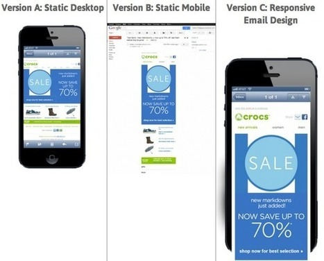 Responsive Email Design: Five Case Studies & An Infographic | Educomunicación | Scoop.it